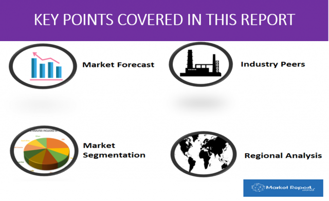 Global Event Management Software Market 2019 By comprehensive Analysis on Industry Dynamics, Market Size, Current Trends, Issues, Challenges and forecast to 2023
