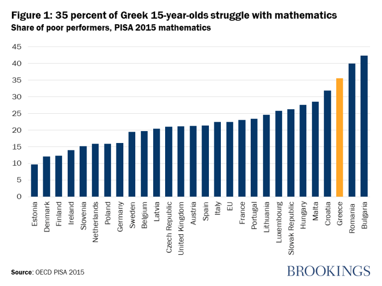 Thriving with technology in Greece