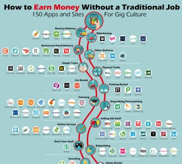 The 150 Apps that Power the Gig Economy