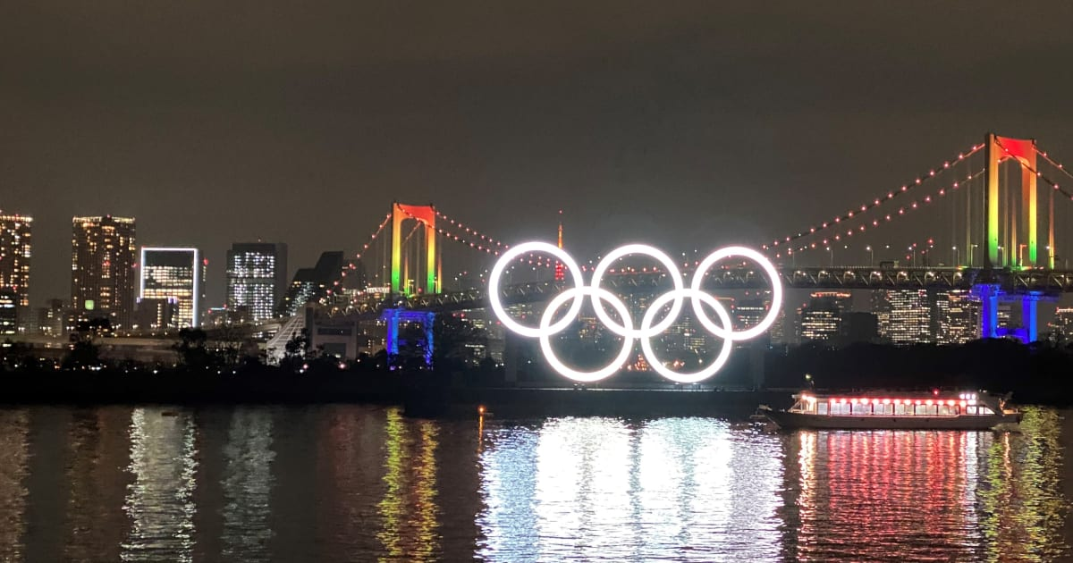New Tokyo 2020 Olympic dates will be 23 July to 8 August 2021